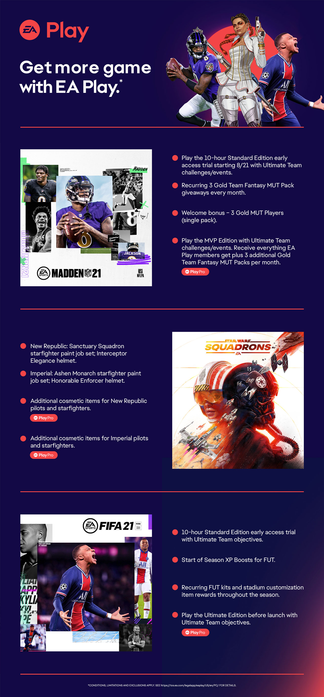 eaplay_rewards_infographic